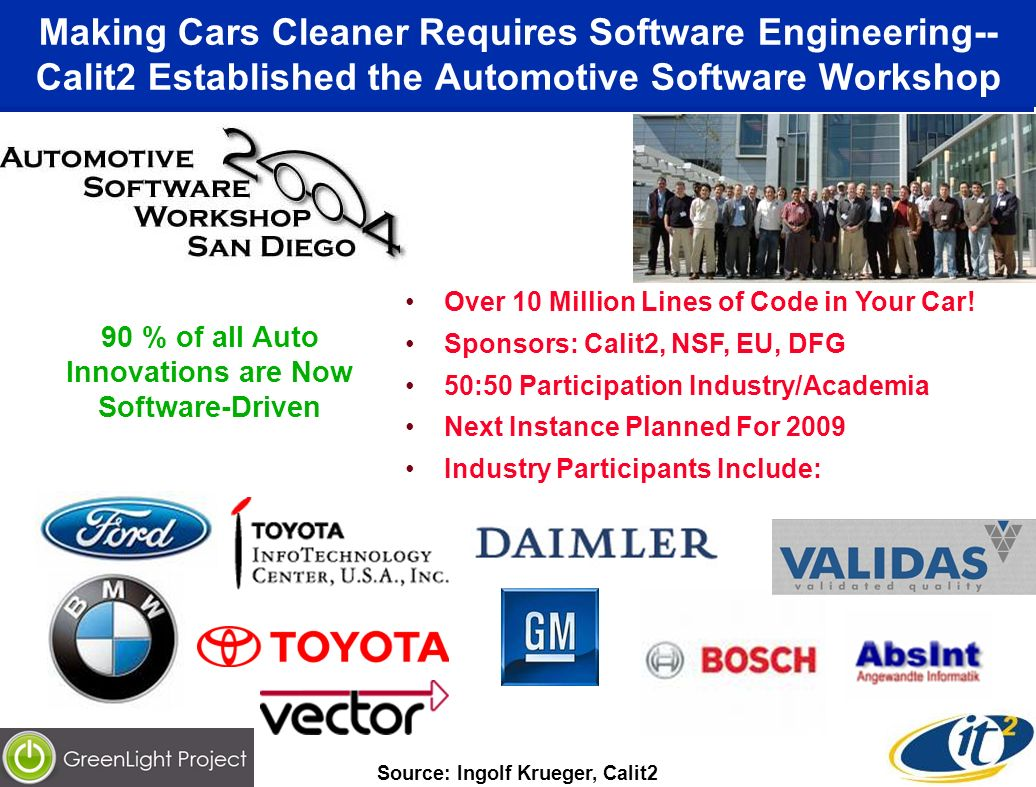 Making Cars Cleaner Requires Software Engineering-- Calit2 Established the Automotive Software Workshop Source: Ingolf Krueger, Calit2 Over 10 Million Lines of Code in Your Car.