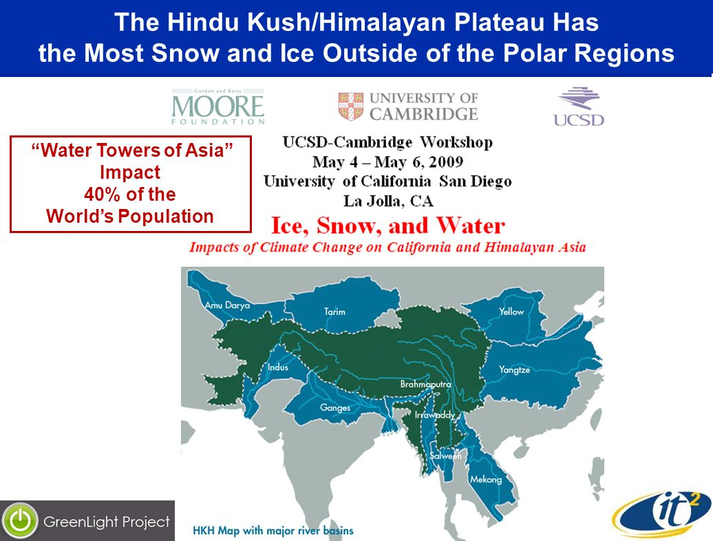 The Hindu Kush/Himalayan Plateau Has the Most Snow and Ice Outside of the Polar Regions Water Towers of Asia Impact 40% of the Worlds Population