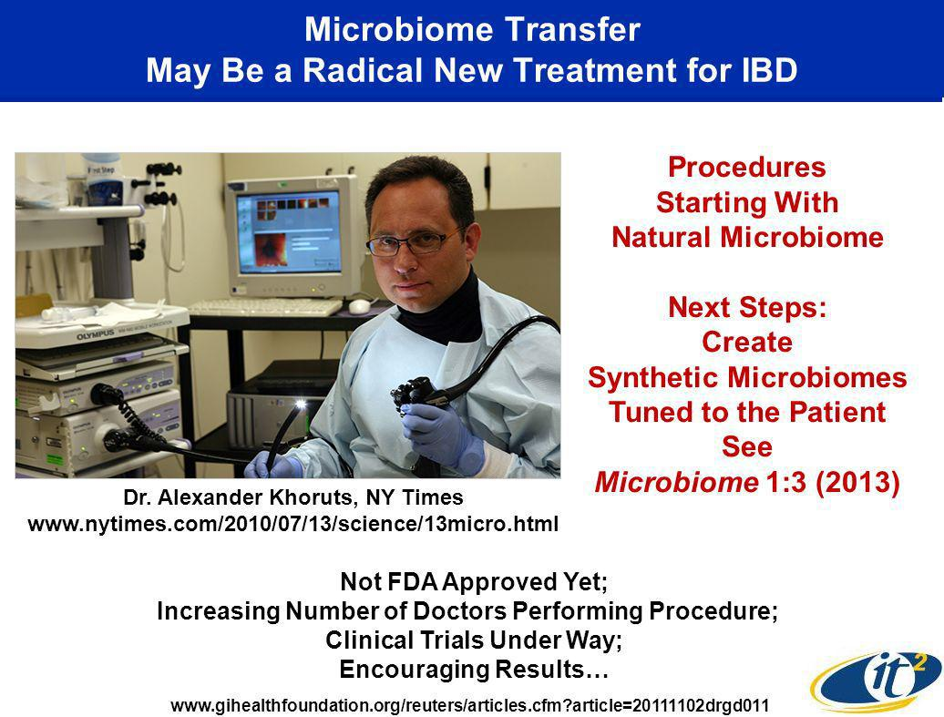 Microbiome Transfer May Be a Radical New Treatment for IBD www.gihealthfoundation.org/reuters/articles.cfm article=20111102drgd011 Dr.