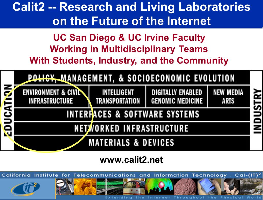 Two New Calit2 Buildings Will Provide a Persistent Collaboration Living Laboratory Over 1000 Researchers in Two Buildings –Linked via Dedicated Optical Networks –International Conferences and Testbeds New Laboratory Facilities –Virtual Reality, Digital Cinema, HDTV –Nanotech, BioMEMS, Chips, Radio, Photonics Bioengineering UC San Diego UC Irvine California Provided $100M for Buildings Industry Partners $85M, Federal Grants $250M