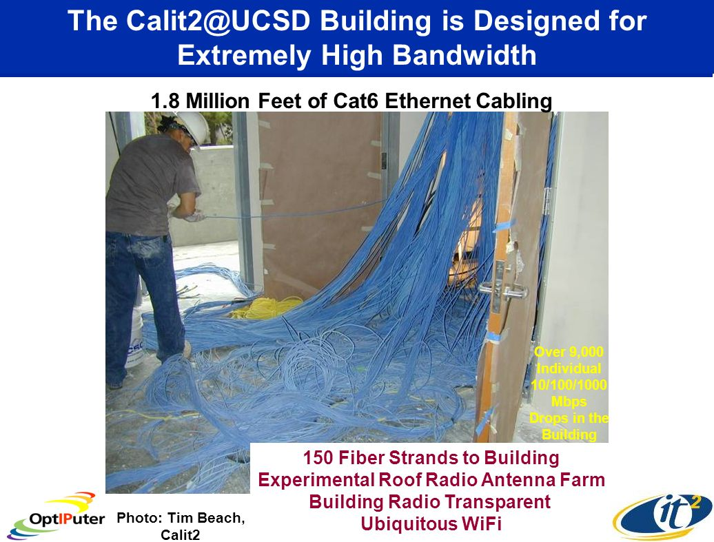 Calit2 Collaboration Rooms Testbed UCI to UCSD In 2005 Calit2 will Link Its Two Buildings via CENIC-XD Dedicated Fiber over 75 Miles to Create a Distributed Collaboration Laboratory UC Irvine UC San Diego UCI VizClass UCSD NCMIR Source: Falko Kuester, UCI & Mark Ellisman, UCSD