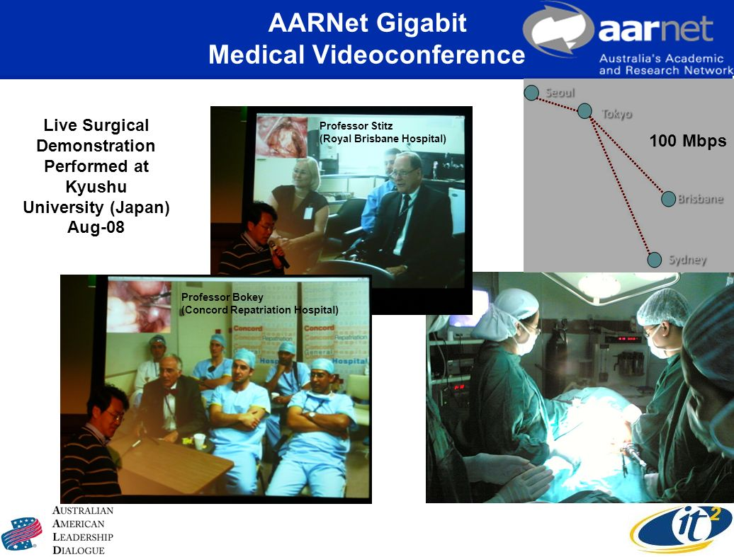 AARNet Gigabit Medical Videoconference Professor Stitz (Royal Brisbane Hospital) Professor Bokey (Concord Repatriation Hospital) Live Surgical Demonstration Performed at Kyushu University (Japan) Aug Mbps