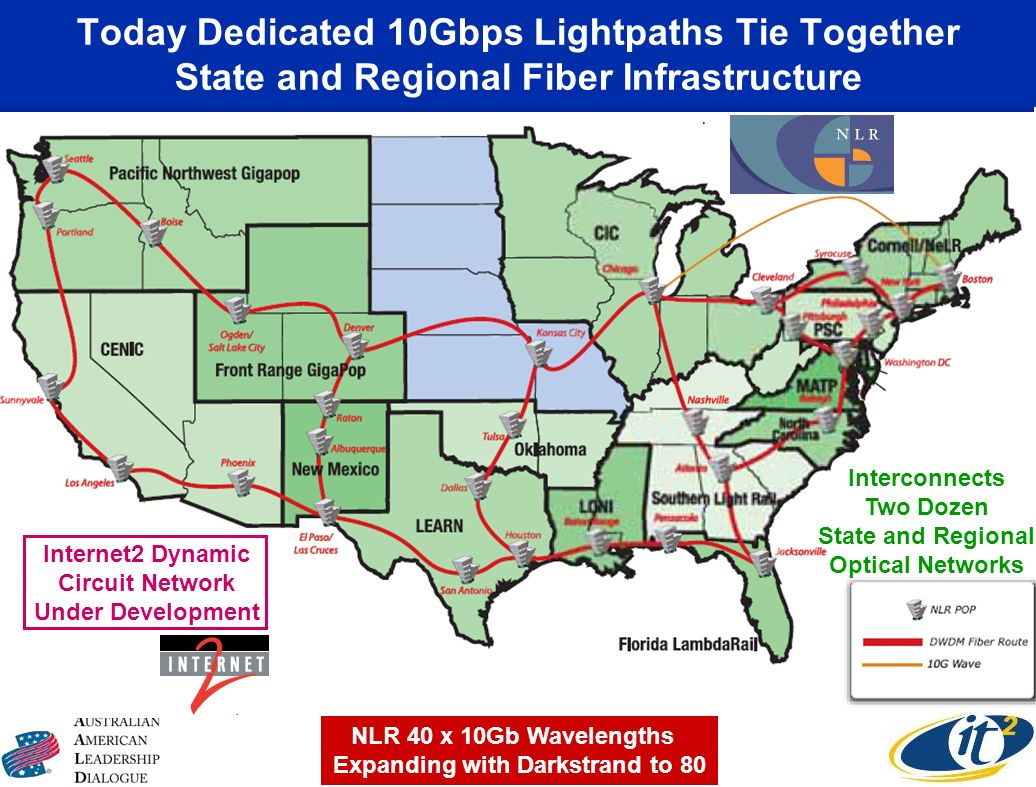 Today Dedicated 10Gbps Lightpaths Tie Together State and Regional Fiber Infrastructure NLR 40 x 10Gb Wavelengths Expanding with Darkstrand to 80 Interconnects Two Dozen State and Regional Optical Networks Internet2 Dynamic Circuit Network Under Development