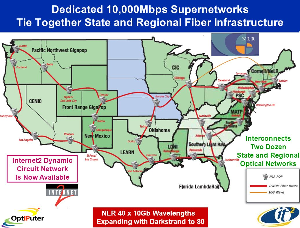Dedicated 10,000Mbps Supernetworks Tie Together State and Regional Fiber Infrastructure NLR 40 x 10Gb Wavelengths Expanding with Darkstrand to 80 Interconnects Two Dozen State and Regional Optical Networks Internet2 Dynamic Circuit Network Is Now Available