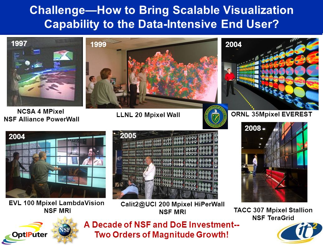 ChallengeHow to Bring Scalable Visualization Capability to the Data-Intensive End User.
