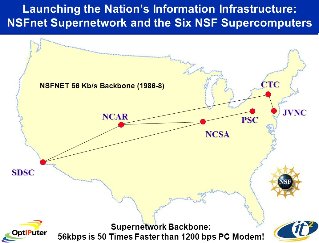 Launching the Nations Information Infrastructure: NSFnet Supernetwork and the Six NSF Supercomputers NCSA NSFNET 56 Kb/s Backbone (1986-8) PSC NCAR CT