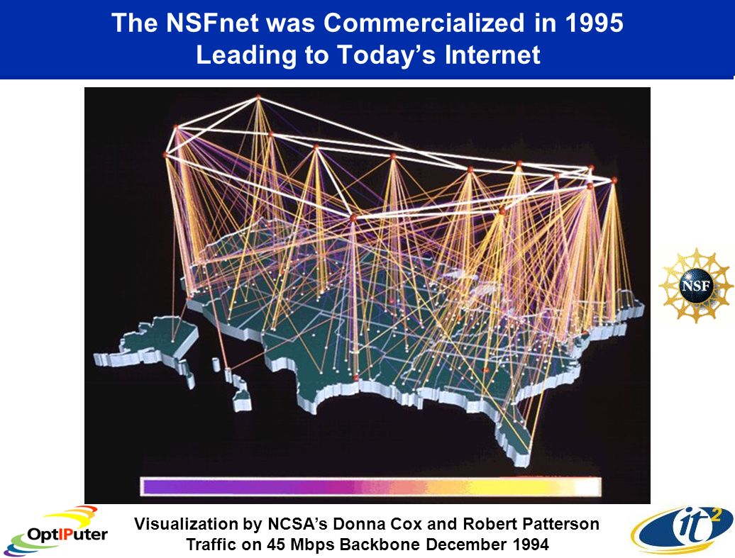 The NSFnet was Commercialized in 1995 Leading to Todays Internet Visualization by NCSAs Donna Cox and Robert Patterson Traffic on 45 Mbps Backbone Dec