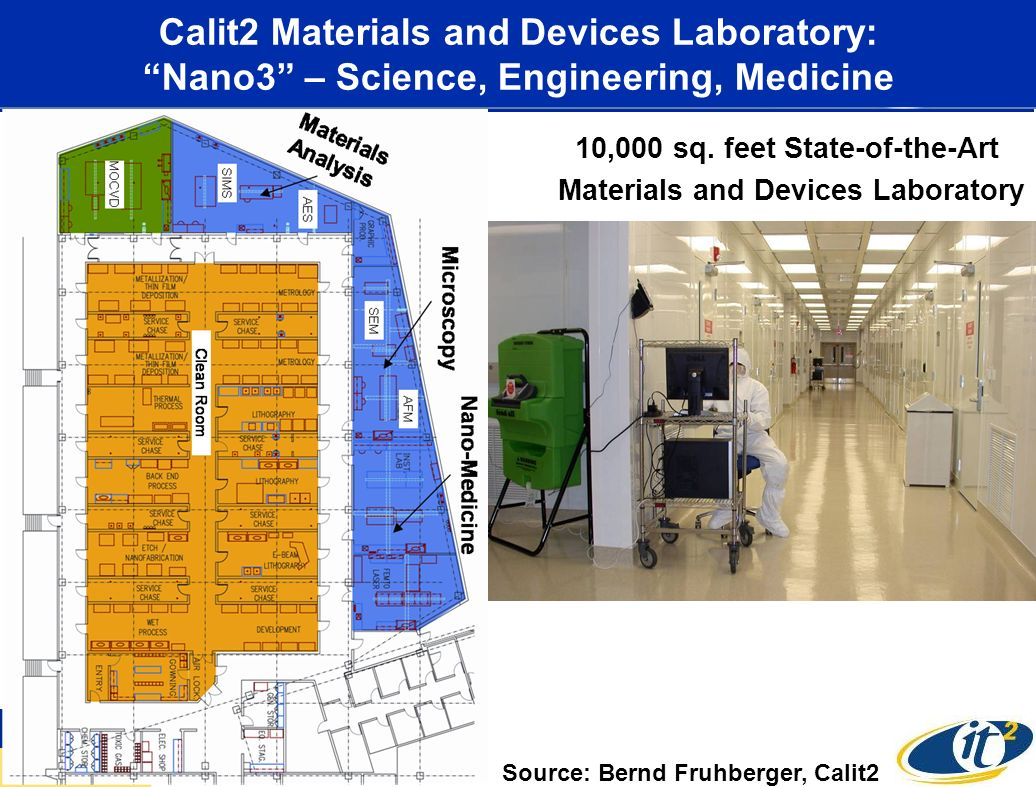 Nano3 Facility CALIT2.UCSD 10,000 sq. feet State-of-the-Art Materials and Devices Laboratory Calit2 Materials and Devices Laboratory: Nano3 – Science,