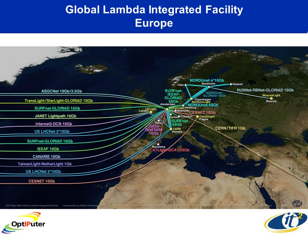 Global Lambda Integrated Facility Europe