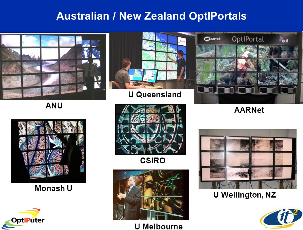 Australian / New Zealand OptIPortals U Wellington, NZ ANU Monash U AARNet CSIRO U Queensland U Melbourne