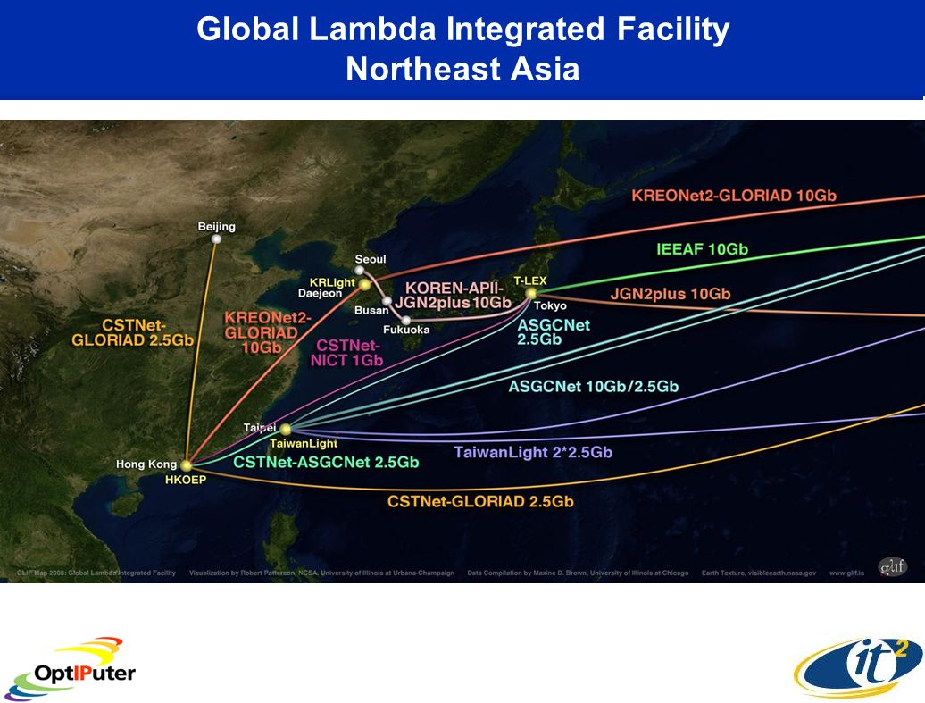 Global Lambda Integrated Facility Northeast Asia