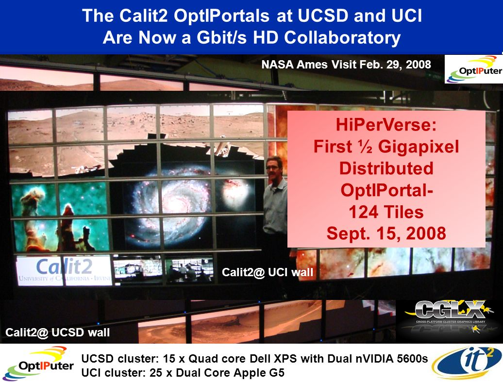 The Calit2 OptIPortals at UCSD and UCI Are Now a Gbit/s HD Collaboratory UCSD wall UCI wall NASA Ames Visit Feb.
