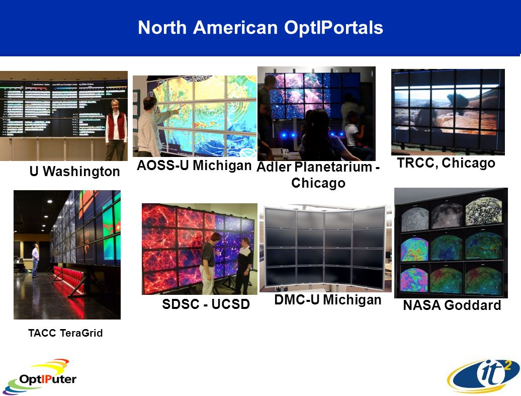 North American OptIPortals SDSC - UCSD Adler Planetarium - Chicago NASA Goddard U Washington TRCC, Chicago AOSS-U Michigan DMC-U Michigan TACC TeraGrid