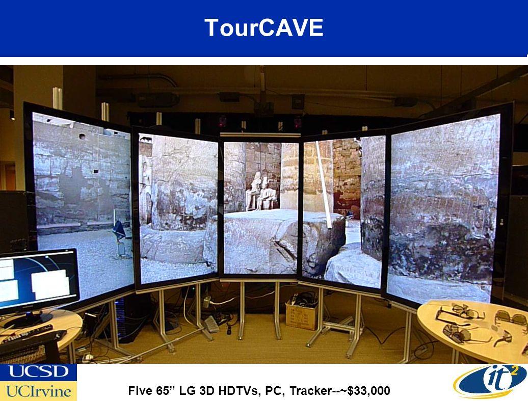 TourCAVE Five 65 LG 3D HDTVs, PC, Tracker--~$33,000
