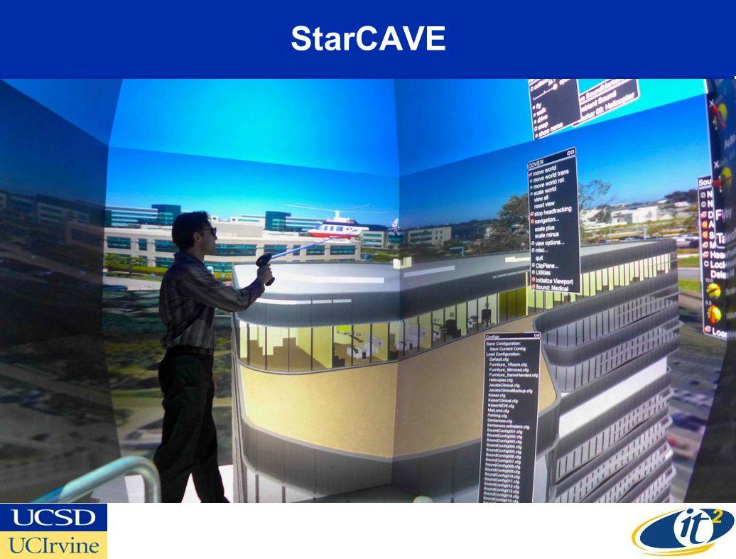 StarCAVE
