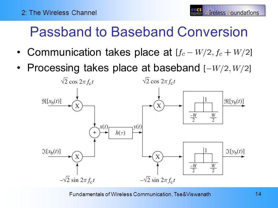 2: The Wireless Channel Fundamentals of Wireless Communication, Tse&Viswanath 14 Passband to Baseband Conversion Communication takes place at Processing takes place at baseband
