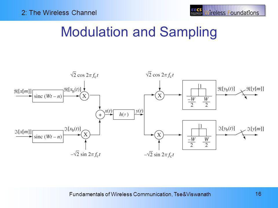 2: The Wireless Channel Fundamentals of Wireless Communication, Tse&Viswanath 16 Modulation and Sampling