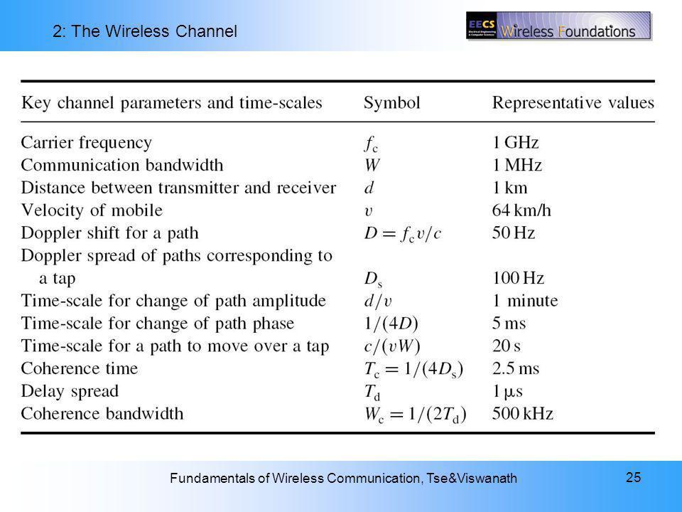 2: The Wireless Channel Fundamentals of Wireless Communication, Tse&Viswanath 25