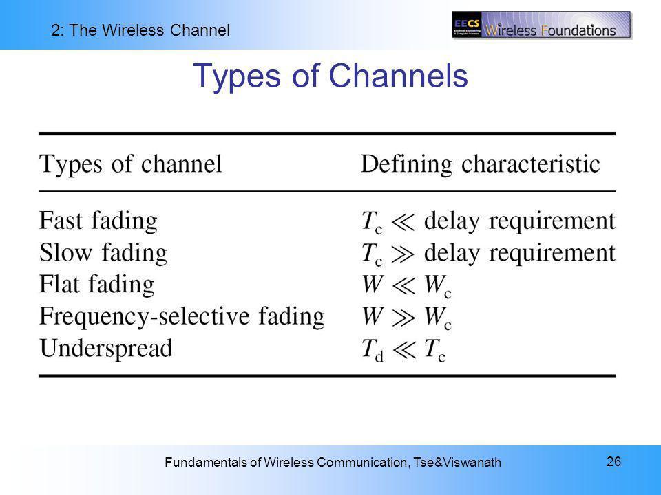 2: The Wireless Channel Fundamentals of Wireless Communication, Tse&Viswanath 26 Types of Channels