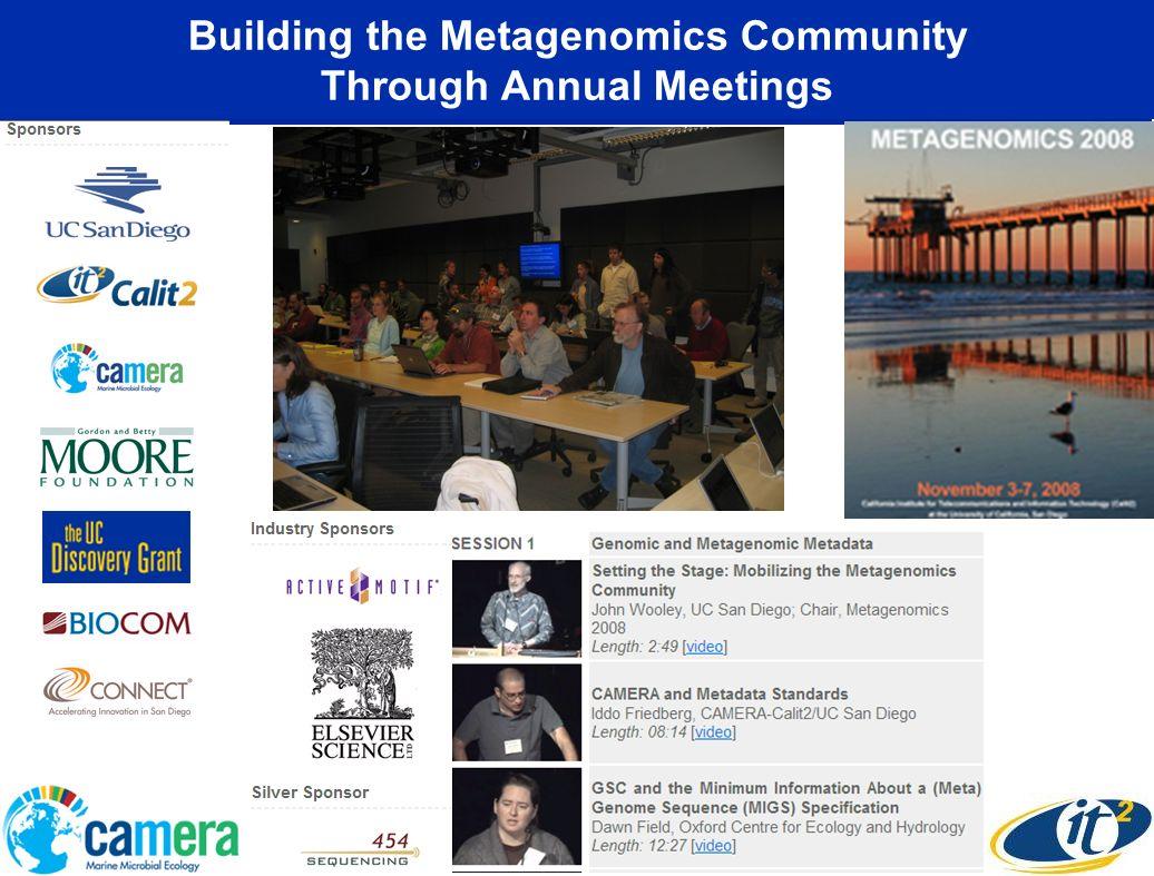 Building the Metagenomics Community Through Annual Meetings
