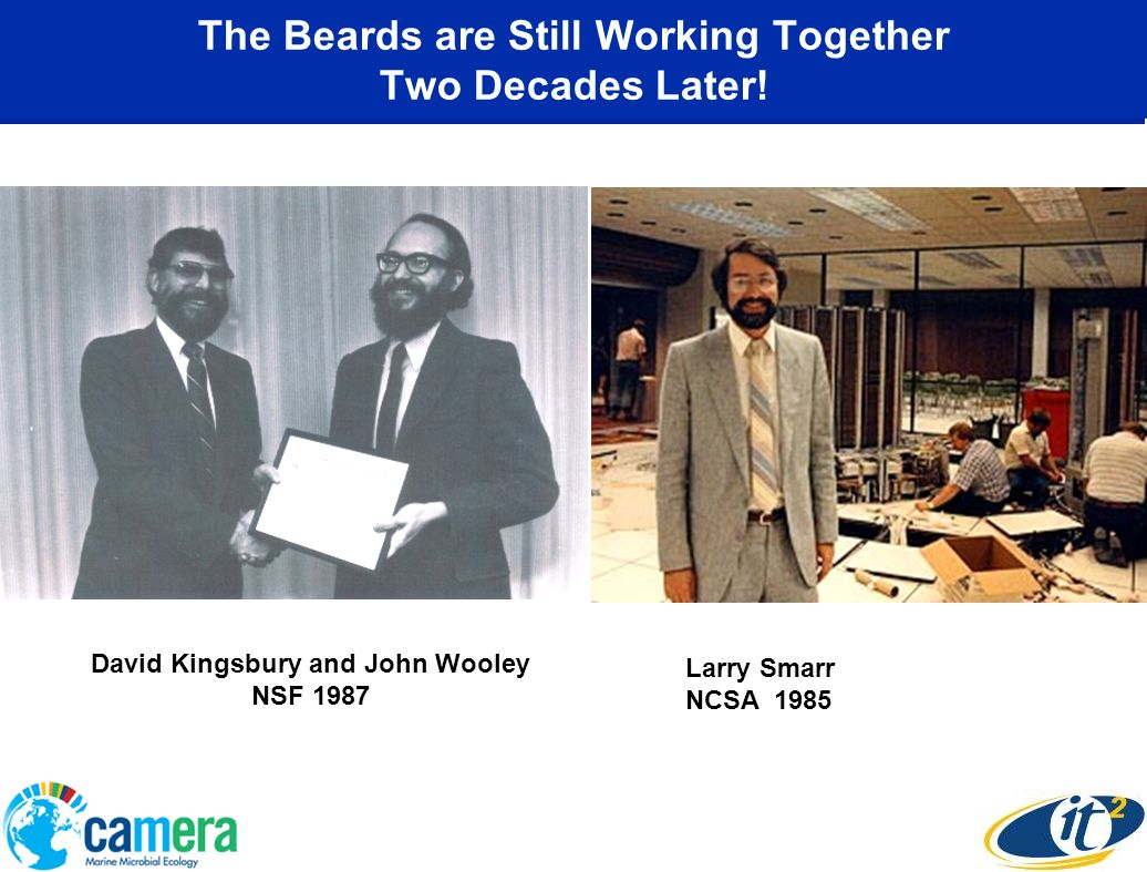 The Beards are Still Working Together Two Decades Later! David Kingsbury and John Wooley NSF 1987 Larry Smarr NCSA 1985