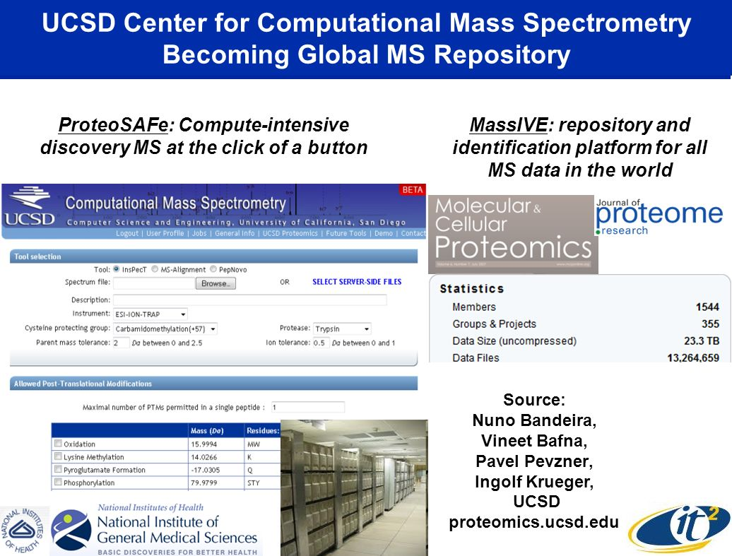 UCSD Center for Computational Mass Spectrometry Becoming Global MS Repository ProteoSAFe: Compute-intensive discovery MS at the click of a button Mass