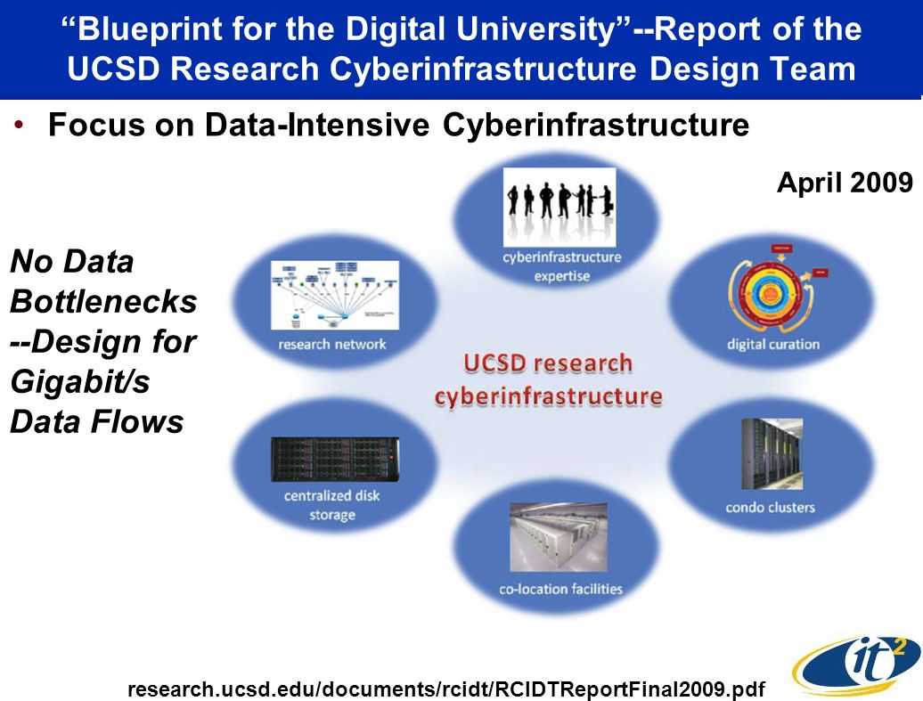 Blueprint for the Digital University--Report of the UCSD Research Cyberinfrastructure Design Team Focus on Data-Intensive Cyberinfrastructure research.ucsd.edu/documents/rcidt/RCIDTReportFinal2009.pdf No Data Bottlenecks --Design for Gigabit/s Data Flows April 2009