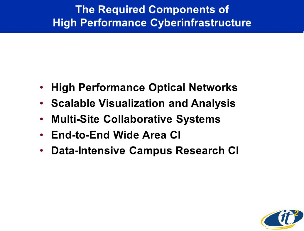 The Required Components of High Performance Cyberinfrastructure High Performance Optical Networks Scalable Visualization and Analysis Multi-Site Collaborative Systems End-to-End Wide Area CI Data-Intensive Campus Research CI