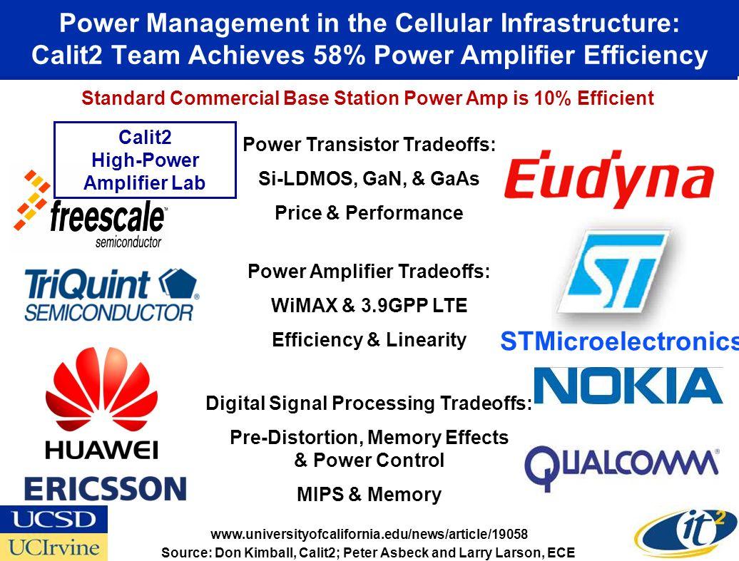 Power Management in the Cellular Infrastructure: Calit2 Team Achieves 58% Power Amplifier Efficiency Power Transistor Tradeoffs: Si-LDMOS, GaN, & GaAs