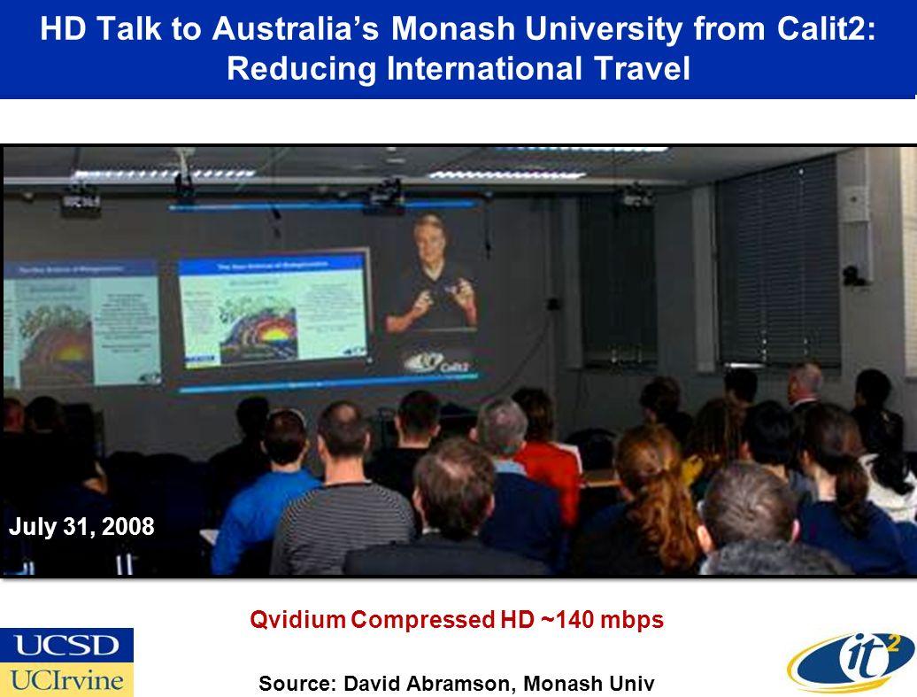 HD Talk to Australias Monash University from Calit2: Reducing International Travel July 31, 2008 Source: David Abramson, Monash Univ Qvidium Compresse