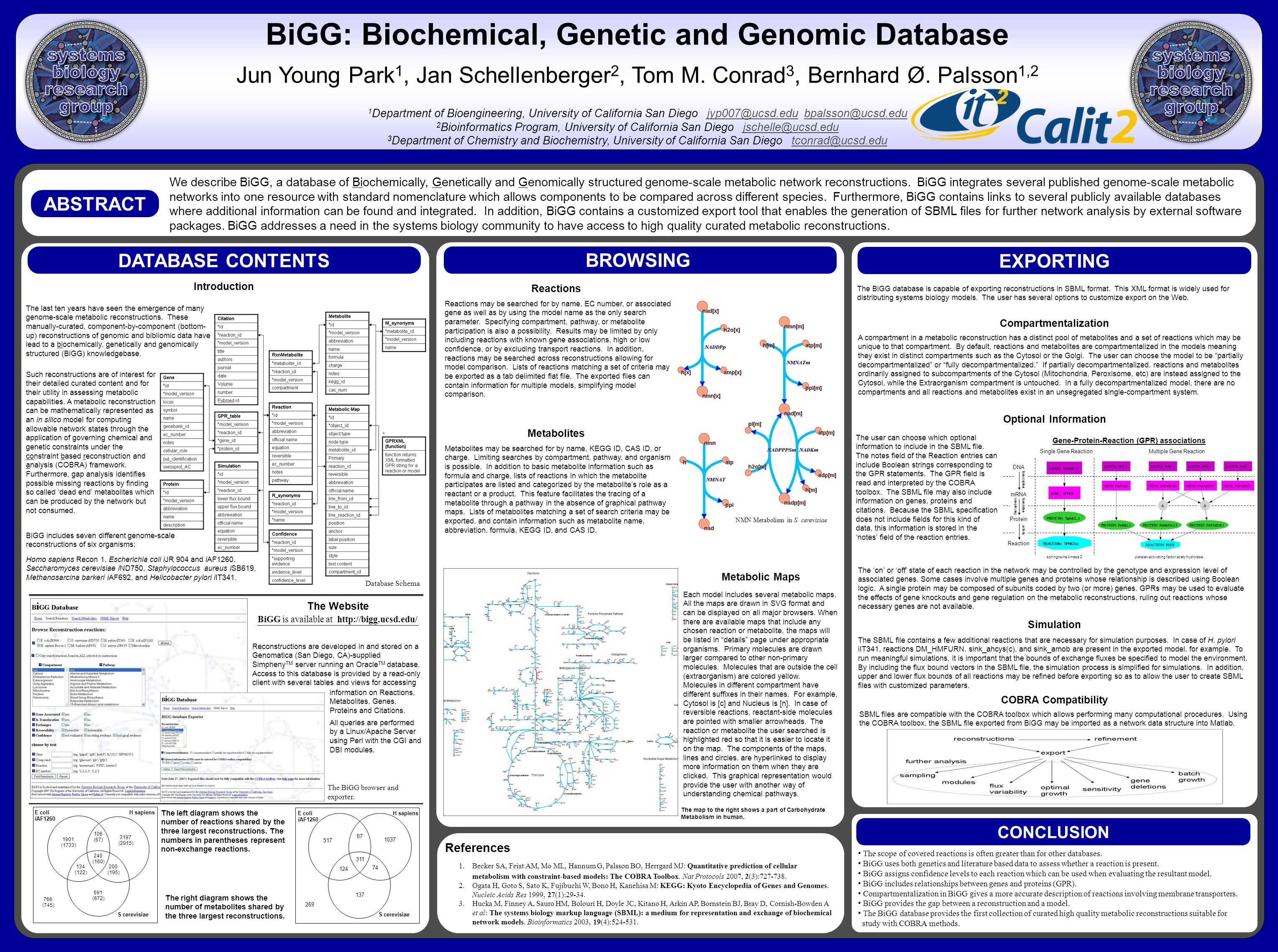 BiGG: Biochemical, Genetic and Genomic Database Jun Young Park 1, Jan Schellenberger 2, Tom M.