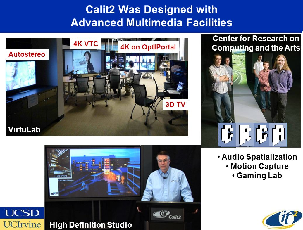 Calit2 Was Designed with Advanced Multimedia Facilities High Definition Studio Audio Spatialization Motion Capture Gaming Lab Autostereo 4K VTC 3D TV 4K on OptIPortal VirtuLab Center for Research on Computing and the Arts
