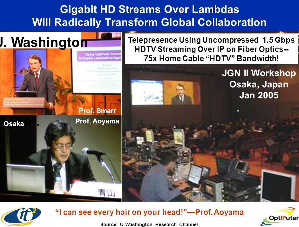 Gigabit HD Streams Over Lambdas Will Radically Transform Global Collaboration U. Washington JGN II Workshop Osaka, Japan Jan 2005 Prof. Osaka Prof. Ao