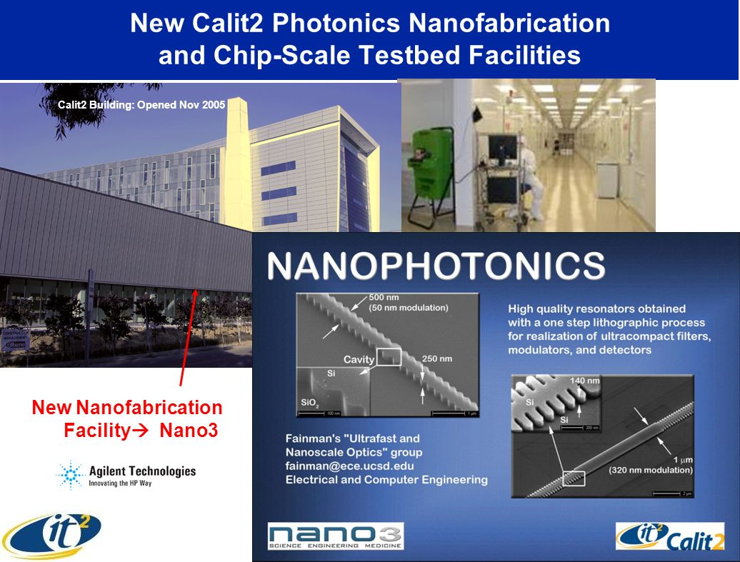 New Calit2 Photonics Nanofabrication and Chip-Scale Testbed Facilities Calit2 Building: Opened Nov 2005 New Nanofabrication Facility Nano3