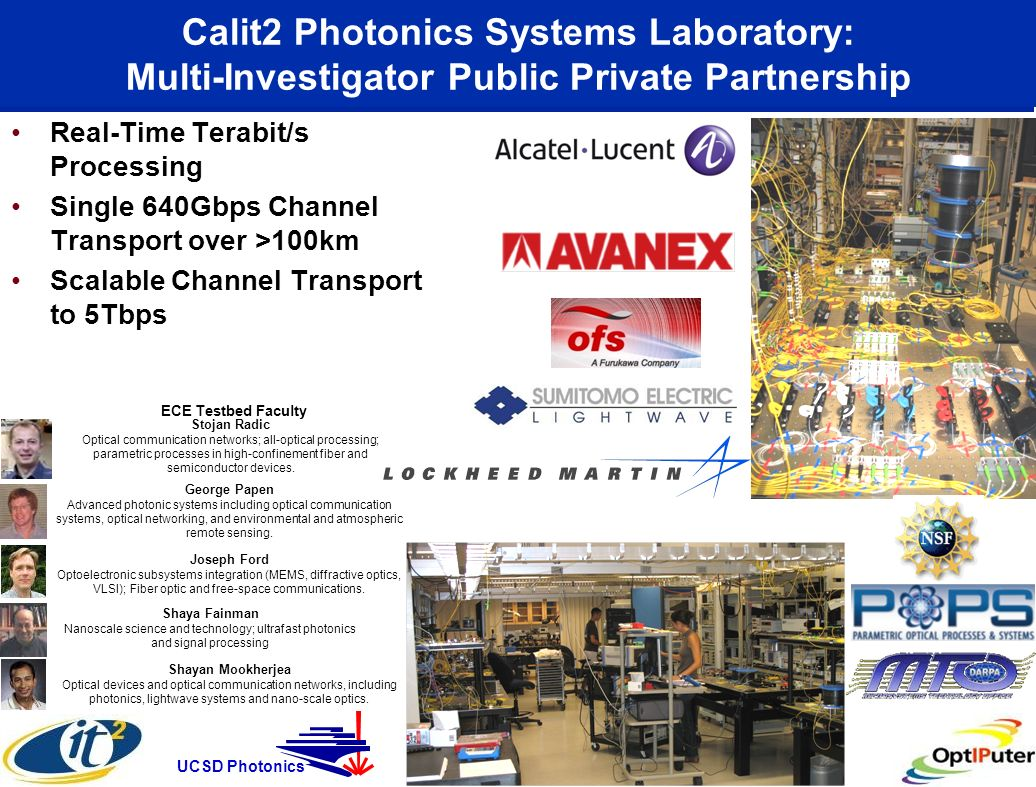 Calit2 Photonics Systems Laboratory: Multi-Investigator Public Private Partnership Real-Time Terabit/s Processing Single 640Gbps Channel Transport over >100km Scalable Channel Transport to 5Tbps UCSD Photonics Shayan Mookherjea Optical devices and optical communication networks, including photonics, lightwave systems and nano-scale optics.