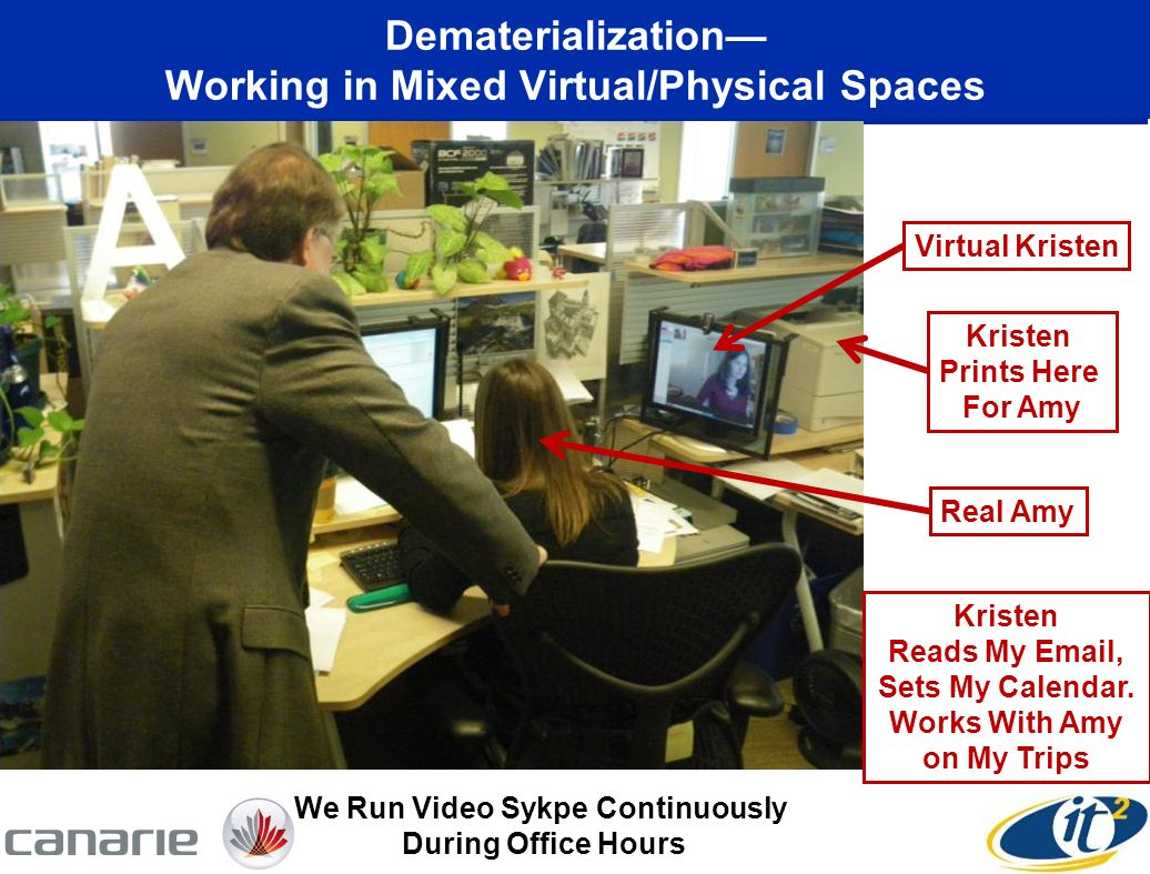 Dematerialization Working in Mixed Virtual/Physical Spaces Virtual KristenKristen Prints Here For Amy Real Amy We Run Video Sykpe Continuously During Office Hours Kristen Reads My Email, Sets My Calendar.