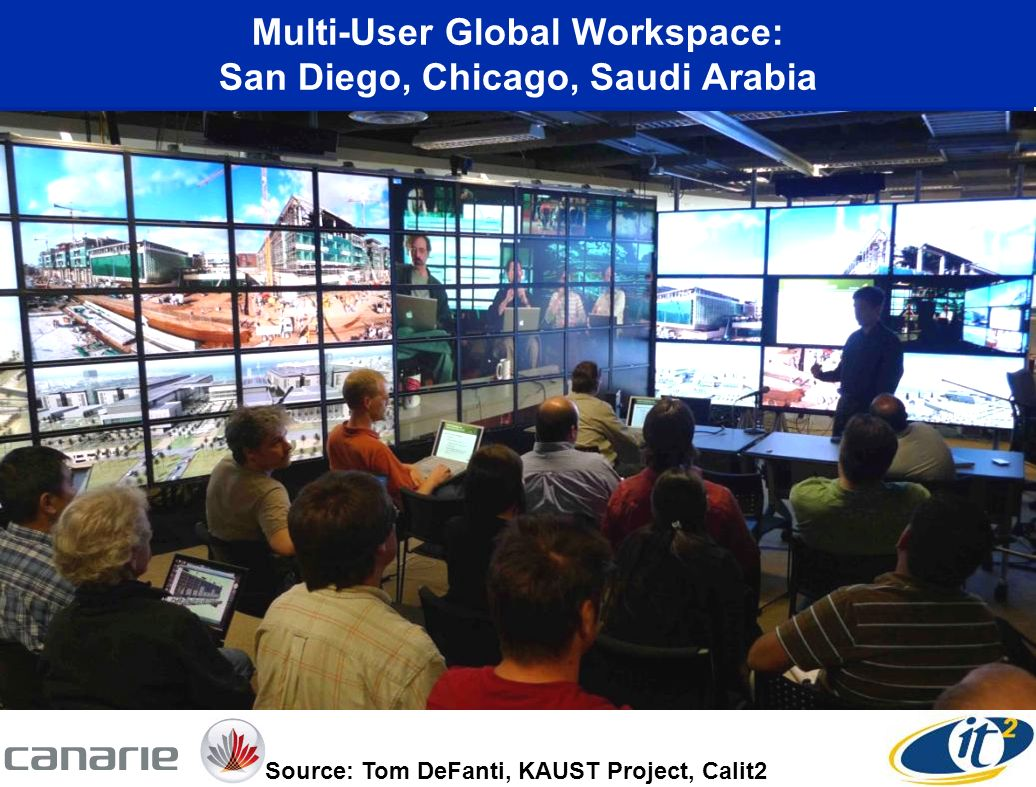 Multi-User Global Workspace: San Diego, Chicago, Saudi Arabia Source: Tom DeFanti, KAUST Project, Calit2