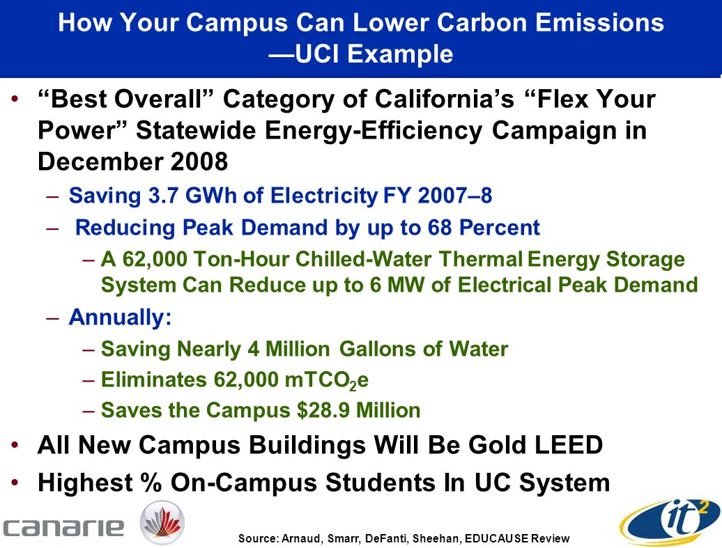 How Your Campus Can Lower Carbon Emissions UCI Example Best Overall Category of Californias Flex Your Power Statewide Energy-Efficiency Campaign in December 2008 –Saving 3.7 GWh of Electricity FY 2007–8 – Reducing Peak Demand by up to 68 Percent –A 62,000 Ton-Hour Chilled-Water Thermal Energy Storage System Can Reduce up to 6 MW of Electrical Peak Demand –Annually: –Saving Nearly 4 Million Gallons of Water –Eliminates 62,000 mTCO 2 e –Saves the Campus $28.9 Million All New Campus Buildings Will Be Gold LEED Highest % On-Campus Students In UC System Source: Arnaud, Smarr, DeFanti, Sheehan, EDUCAUSE Review