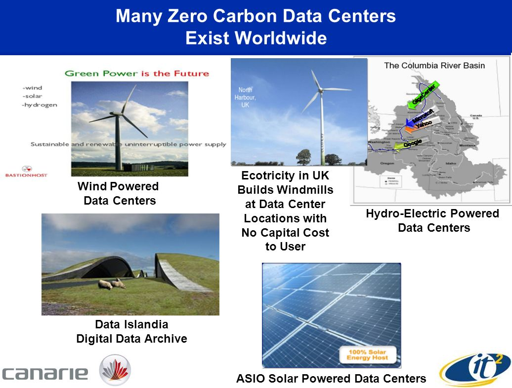 Many Zero Carbon Data Centers Exist Worldwide Hydro-Electric Powered Data Centers Data Islandia Digital Data Archive ASIO Solar Powered Data Centers Wind Powered Data Centers Ecotricity in UK Builds Windmills at Data Center Locations with No Capital Cost to User
