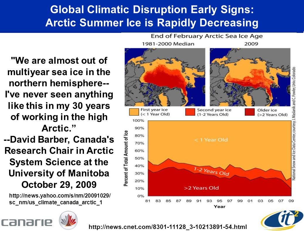 Global Climatic Disruption Early Signs: Arctic Summer Ice is Rapidly Decreasing We are almost out of multiyear sea ice in the northern hemisphere-- I ve never seen anything like this in my 30 years of working in the high Arctic.