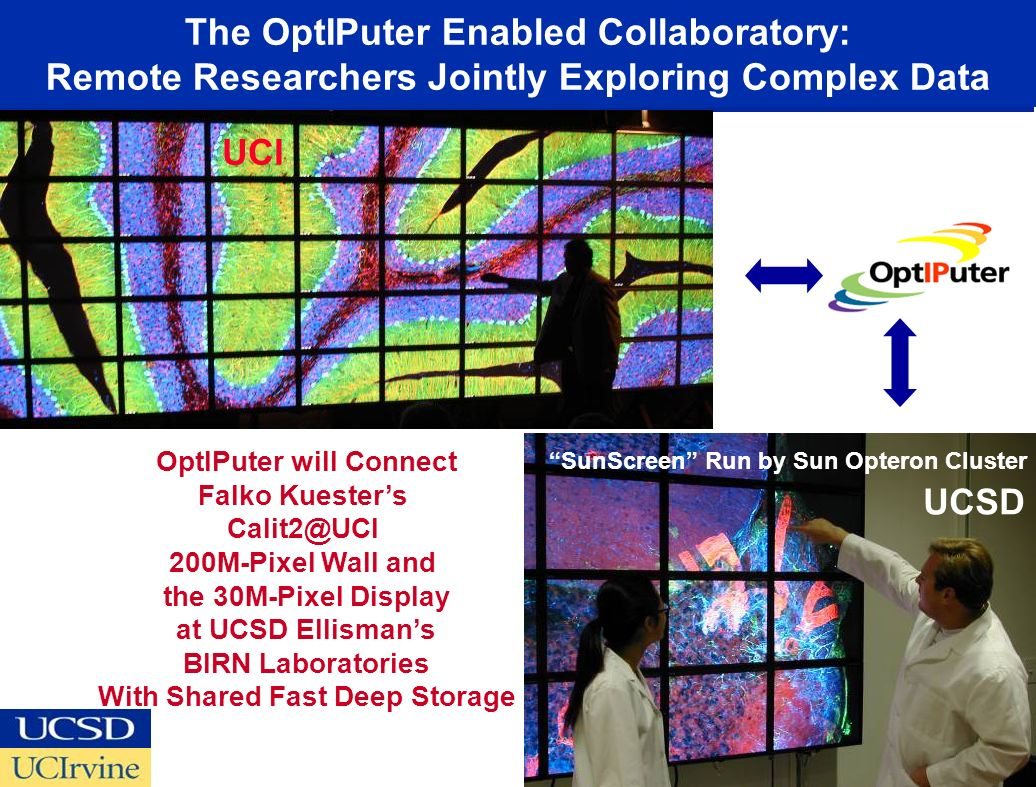 The OptIPuter Enabled Collaboratory: Remote Researchers Jointly Exploring Complex Data OptIPuter will Connect Falko Kuesters Calit2@UCI 200M-Pixel Wall and the 30M-Pixel Display at UCSD Ellismans BIRN Laboratories With Shared Fast Deep Storage SunScreen Run by Sun Opteron Cluster UCI UCSD