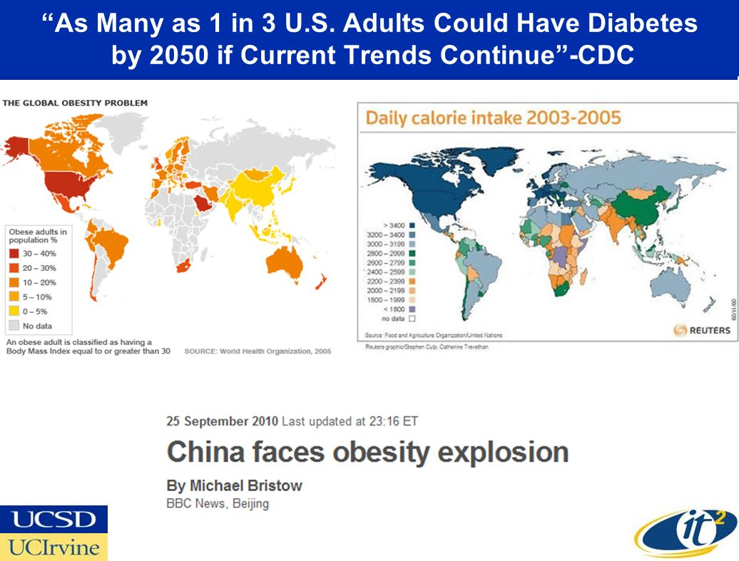 As Many as 1 in 3 U.S. Adults Could Have Diabetes by 2050 if Current Trends Continue-CDC