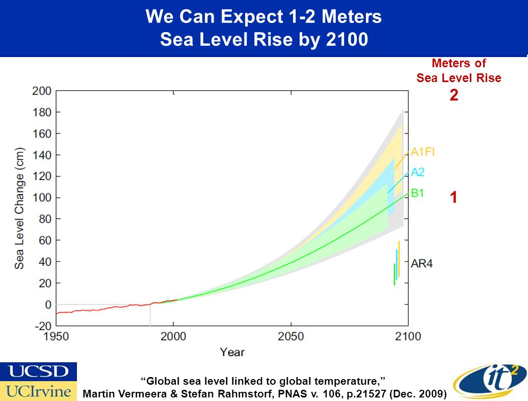 We Can Expect 1-2 Meters Sea Level Rise by 2100 Meters of Sea Level Rise 2 1 Global sea level linked to global temperature, Martin Vermeera & Stefan R