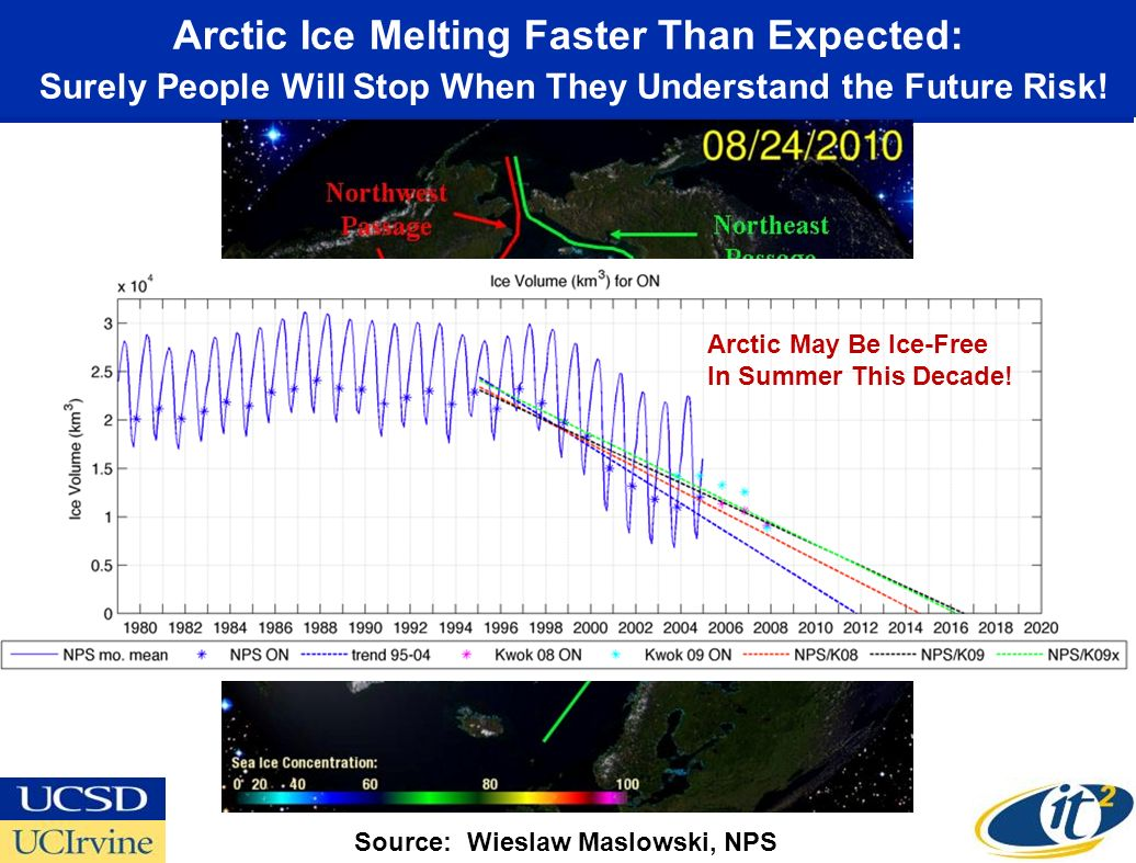 Arctic Ice Melting Faster Than Expected: Surely People Will Stop When They Understand the Future Risk! Source: Wieslaw Maslowski, NPS Arctic Summer Ic