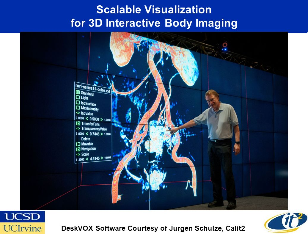 Scalable Visualization for 3D Interactive Body Imaging DeskVOX Software Courtesy of Jurgen Schulze, Calit2