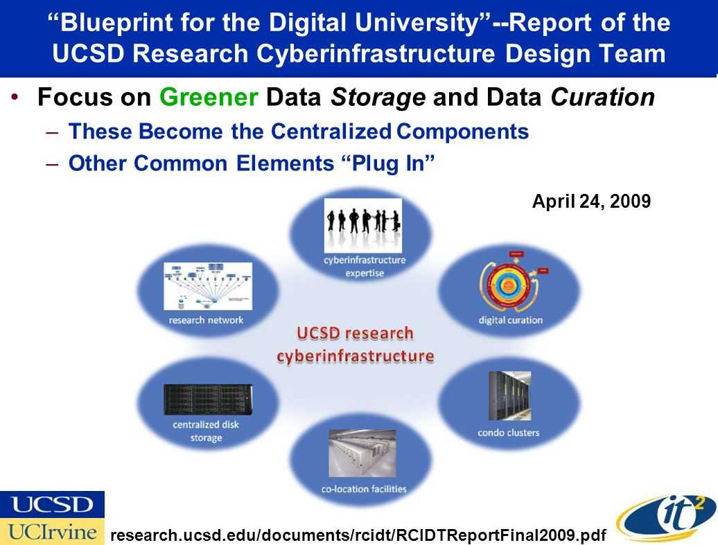 Blueprint for the Digital University--Report of the UCSD Research Cyberinfrastructure Design Team Focus on Greener Data Storage and Data Curation –These Become the Centralized Components –Other Common Elements Plug In research.ucsd.edu/documents/rcidt/RCIDTReportFinal2009.pdf April 24, 2009
