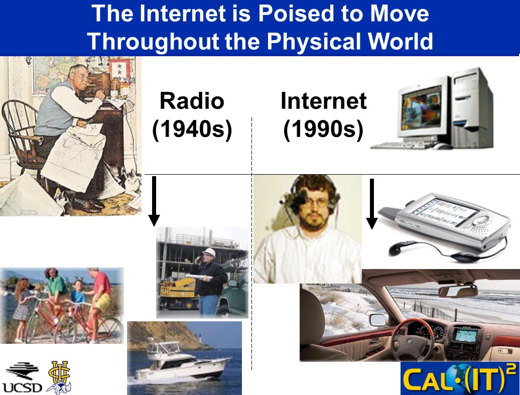 The Internet is Poised to Move Throughout the Physical World Radio (1940s) Internet (1990s)