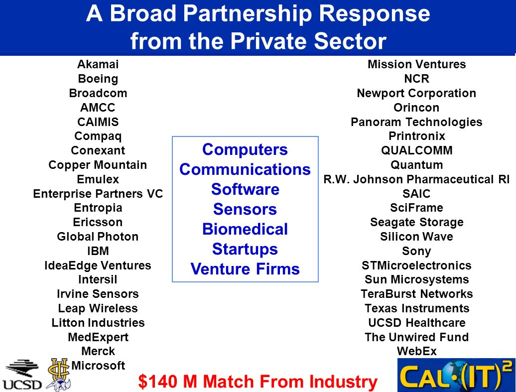 A Broad Partnership Response from the Private Sector Akamai Boeing Broadcom AMCC CAIMIS Compaq Conexant Copper Mountain Emulex Enterprise Partners VC