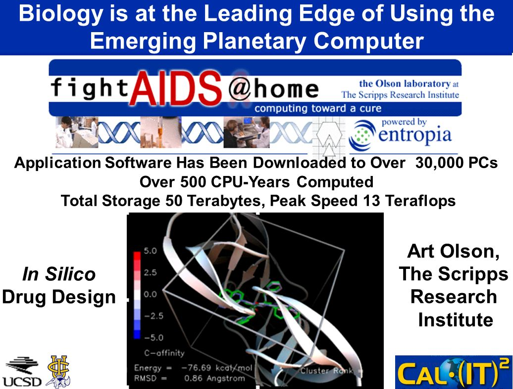 Biology is at the Leading Edge of Using the Emerging Planetary Computer Application Software Has Been Downloaded to Over 30,000 PCs Over 500 CPU-Years