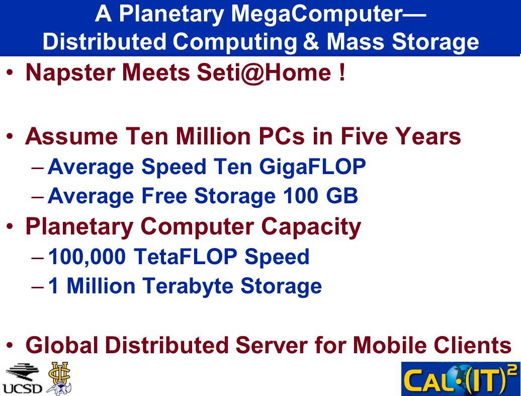 A Planetary MegaComputer Distributed Computing & Mass Storage Napster Meets Seti@Home ! Assume Ten Million PCs in Five Years –Average Speed Ten GigaFL